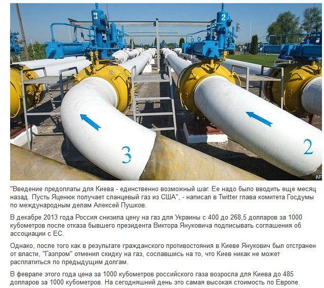 Россия прекратила поставку газа на Украину (4 фото)