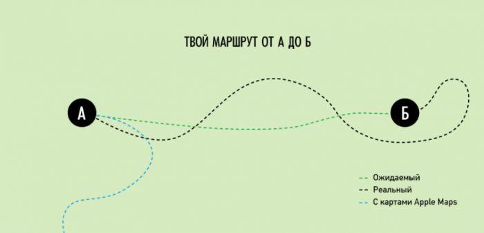 Ироничные инфографики о нашей жизни (20 фото)