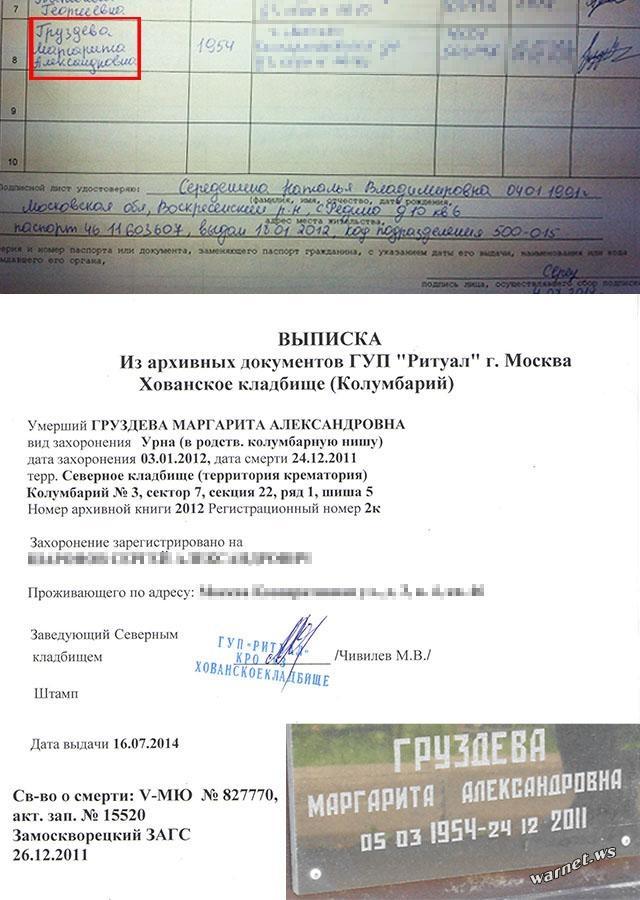 Избирком нашёл у Романовой и Гайдар мертвые души
