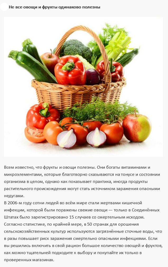 Факты о продуктах питания, которые должен знать каждый