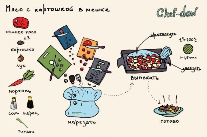 Кулинарные лайфхаки в картинках (36 картинок)