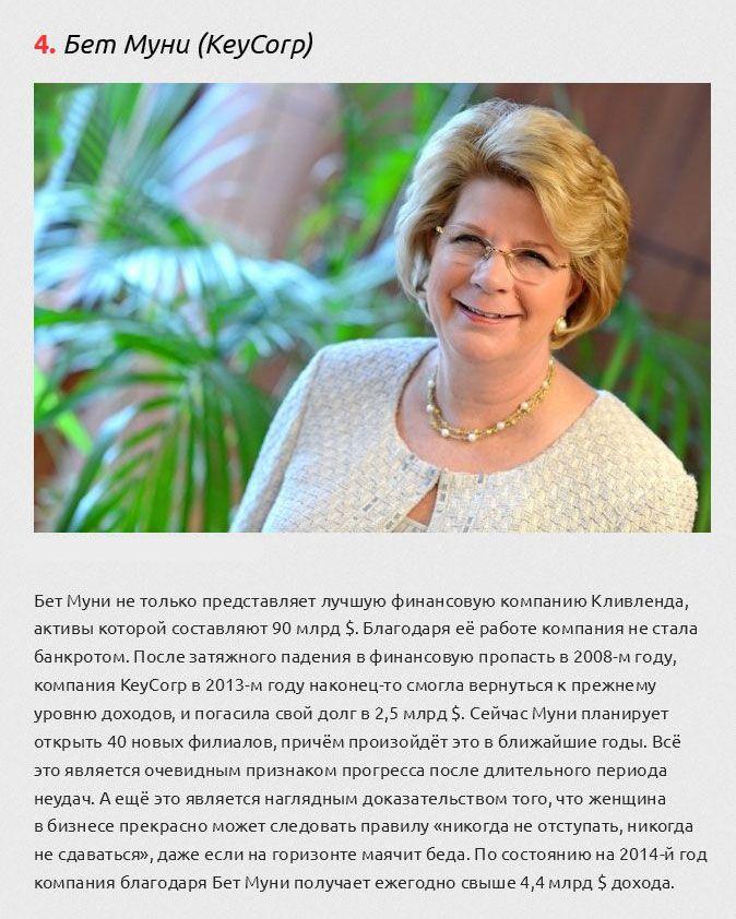 """""""Неслабый пол"""" - топ-10 самых влиятельных в мире бизнес-леди (10 фото)"""