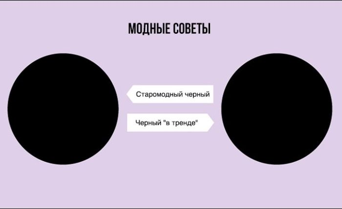 Правдивые диаграммы обо всем на свете (25 картинок)