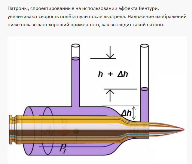 Почему мелкокалиберная пуля опаснее, чем крупный калибр (5 фото)