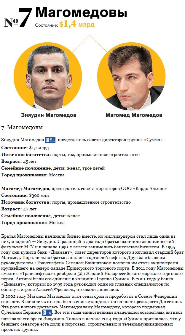 Топ-10 богатейших семей России по версии Forbes (10 фото)