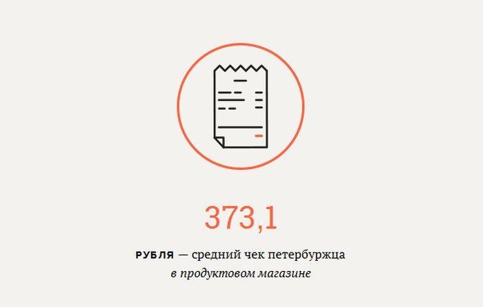 Свежие данные от статистов (40 картинок)