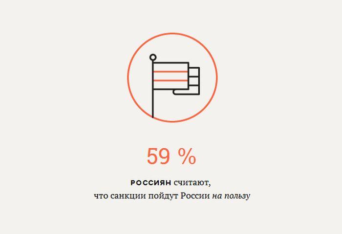 сколько ваты в России