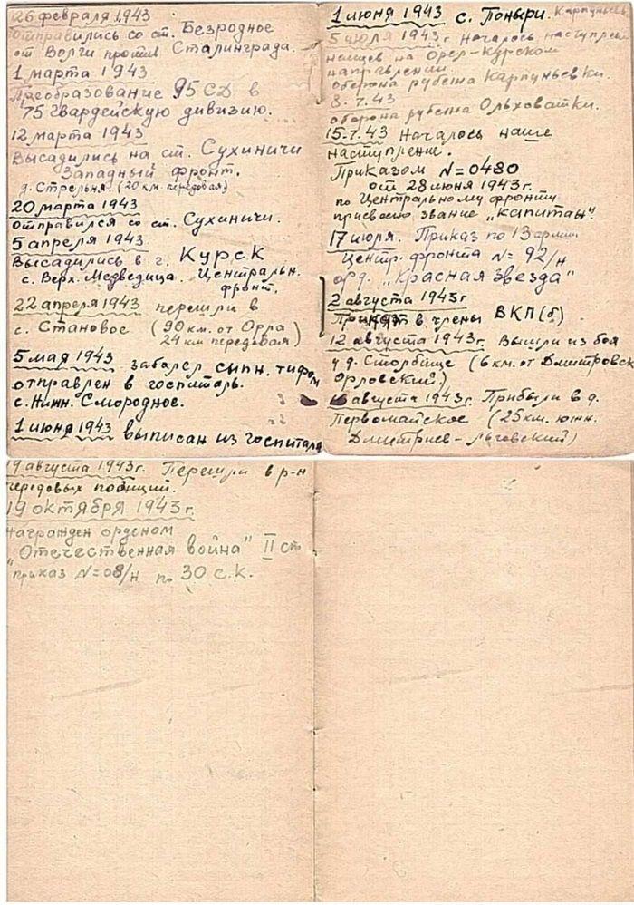 Дневник Героя Советского Союза, полностью прошедшего ВОВ (11 фото)