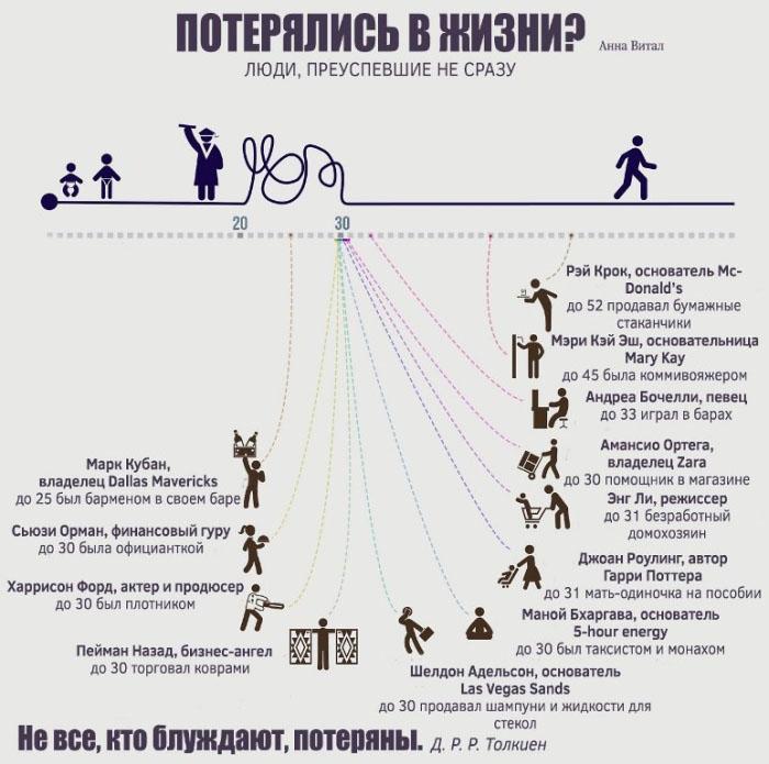 Запутанный путь состоятельных людей (1 картинка)