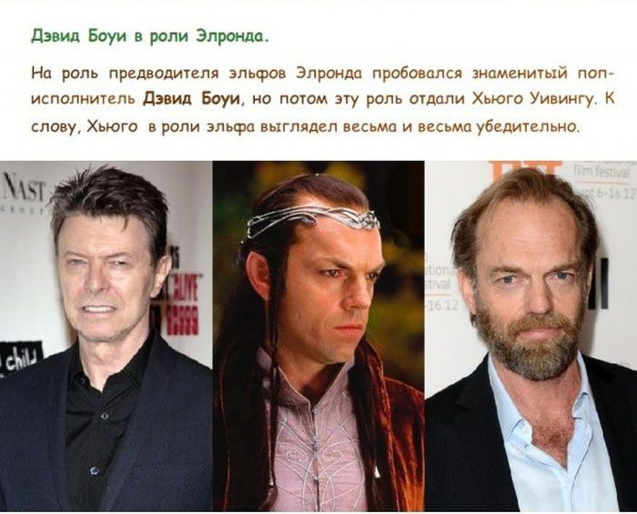 Актеры, которых мы могли бы увидеть во «Властелине колец» (10 фото)
