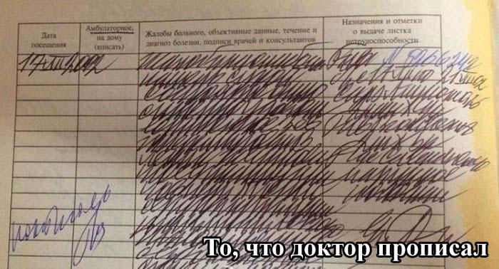 Как прочитать рецепт врача