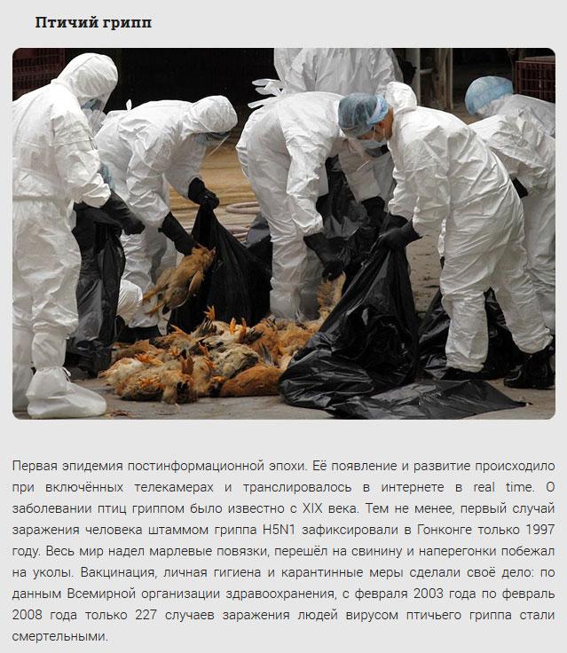 Эпидемии, с которыми боролись люди (10 фото)