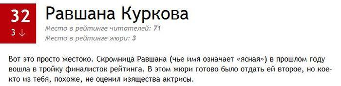 Maxim опубликовал рейтинг ТОП-100 самых сексуальных российских женщин (200 фото)