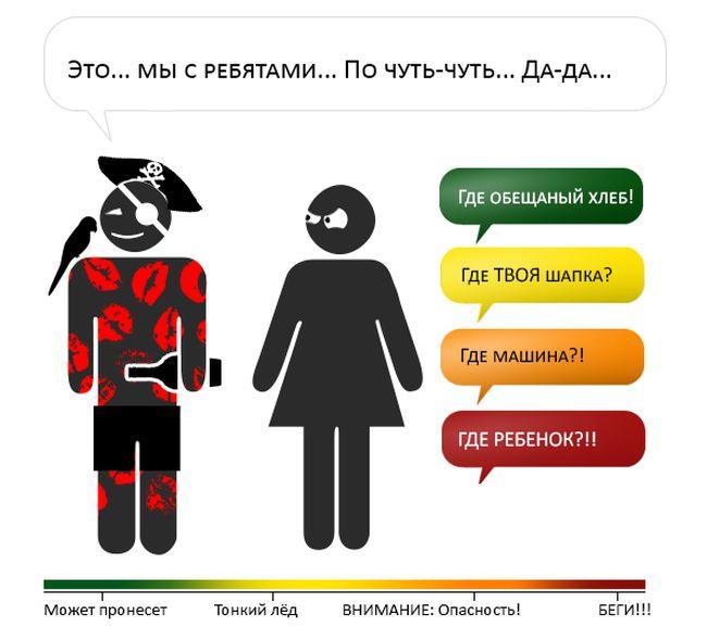 Подсказки, которые пригодятся каждому мужчине (8 картинок)