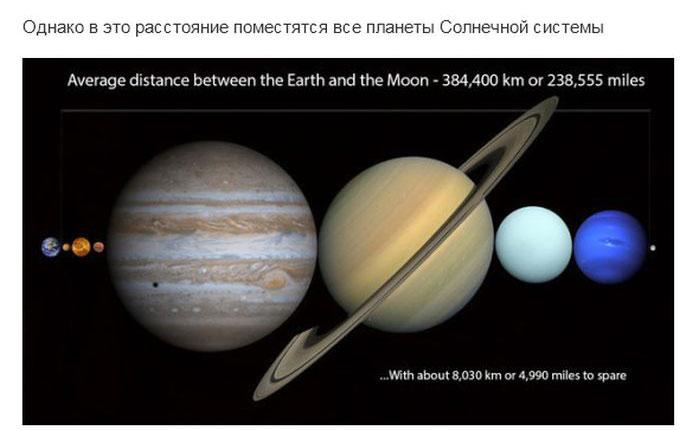 То, что изменит ваше представление о вселенной (33 фото)