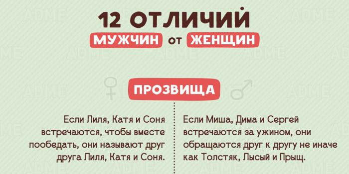 12 различий между полами (12 картинок)