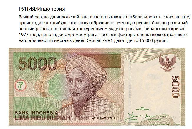 Национальные валюты, которые больше всего обесценились в этом году (6 фото)