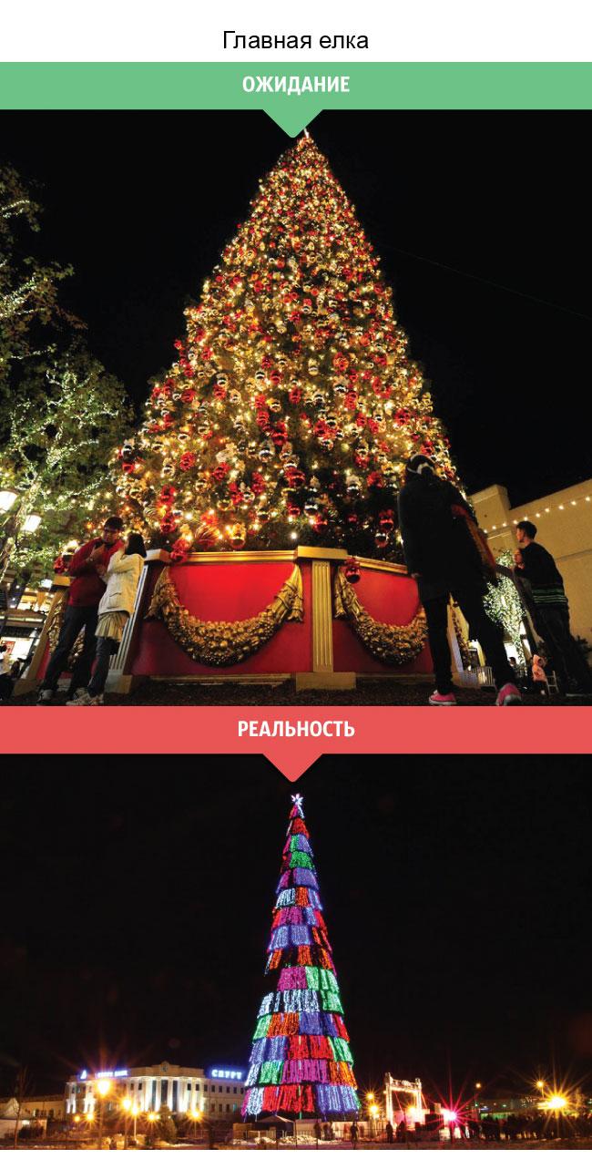 Ожидания и реальность встречи Нового Года (15 фото)