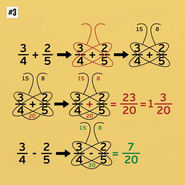 Простые приемы для ведения математических расчетов в уме (10 картинок)