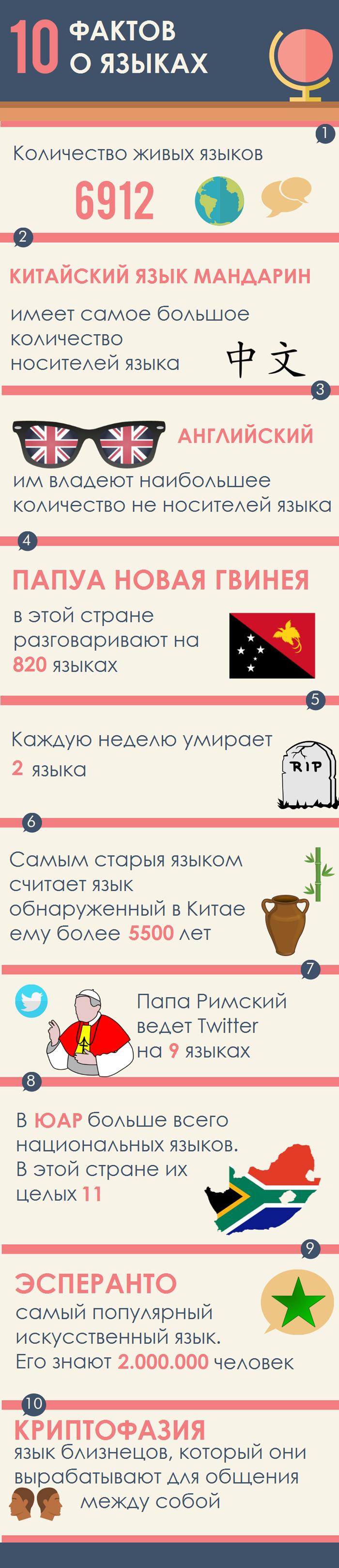 10 интересных фактов о языках (инфографик)