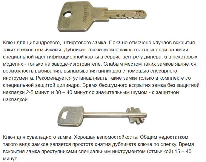 Рейтинг дверных замков и советы сохранности квартиры (7 фото)