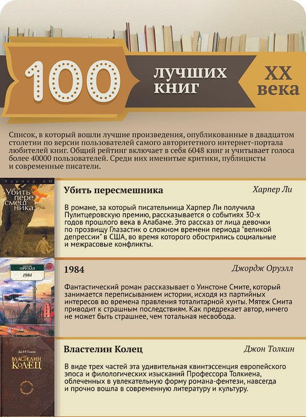 КНИГИ ТОП 100