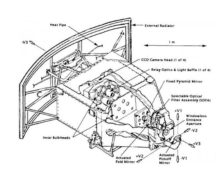 Телескоп Хаббл и его бесценная роль в освоении Вселенной (25 фото)