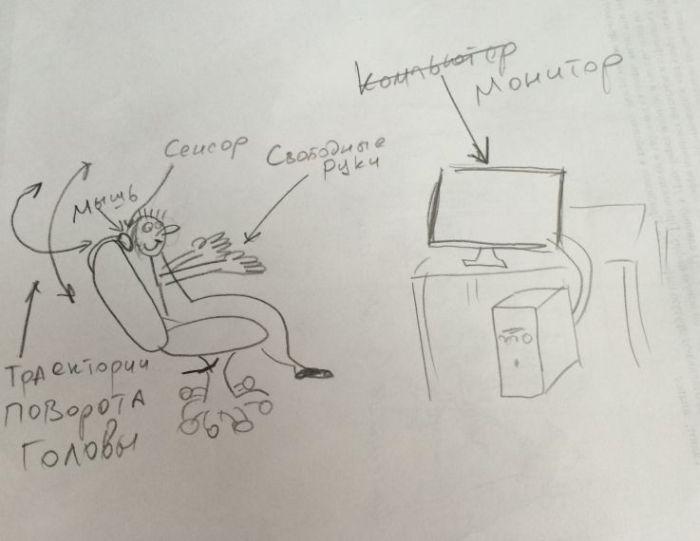 Изобретательное компьютерное рукожопство (9 фото)