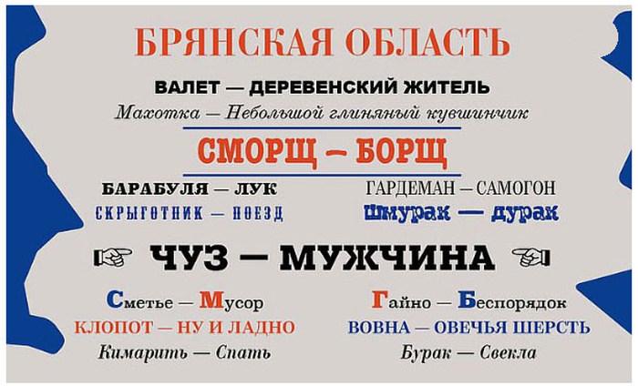 Региональные слова, которые вызывают затруднения у приезжих (21 скриншот)