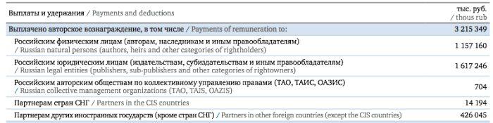 Никита Михалков и Минкульт продвигают налог на интернет (8 фото)