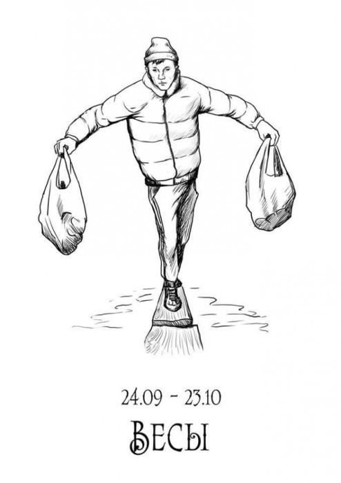 Знаки зодиака из «четкого гороскопа» (12 рисунков)