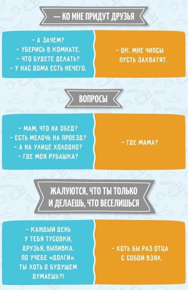 Различия между нашими родителями в вопросах и ответах (4 картинки)