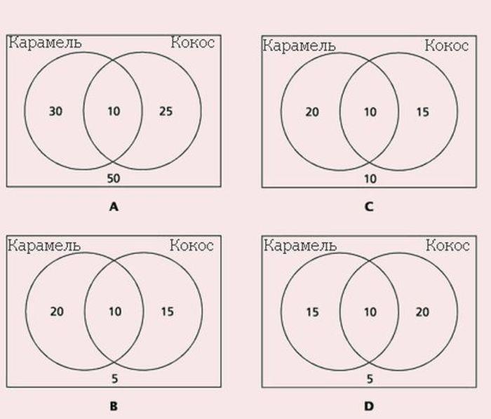 Увлекательные детские задачки, которые решит далеко не каждый взрослый (5 картинок)