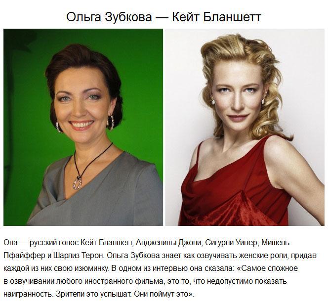 Люди, чьими голосами «говорят» известные зарубежные актеры (13 фото)