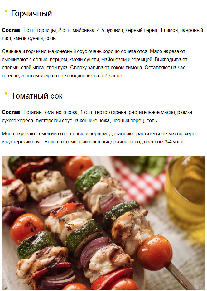 Рецепты простых маринадов для вкусного шашлыка (5 фото)