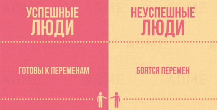 Основные отличия успешных людей от неуспешных (16 картинок)