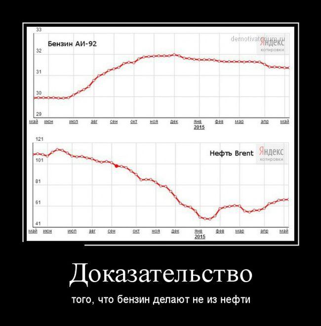 http://trinixy.ru/pics5/20150515/demotivatory_02.jpg