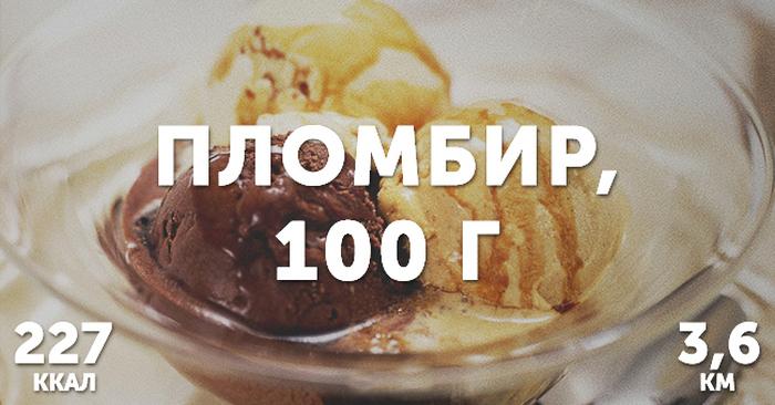 Переводим калории в километры (15 фото)