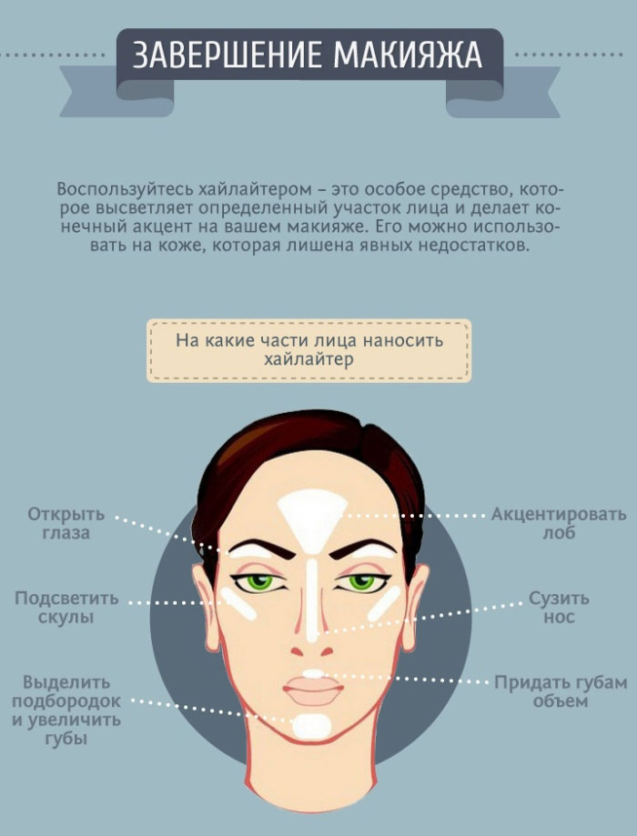 Простые правила безупречного макияжа (25 картинок)