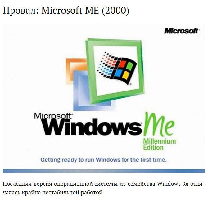 Победы и провалы компании Microsoft за 40 лет ее истории (12 фото)