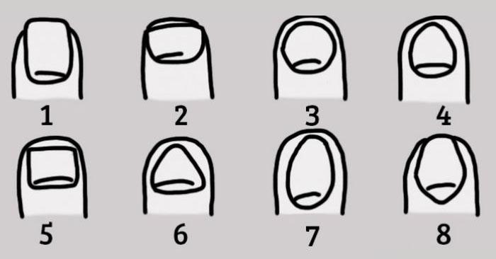 Как определить свой характер по руке