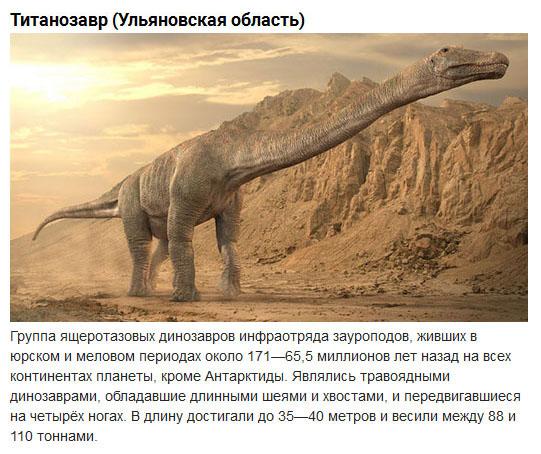 Доисторические животные, населявшие территорию современной России (10 фото)
