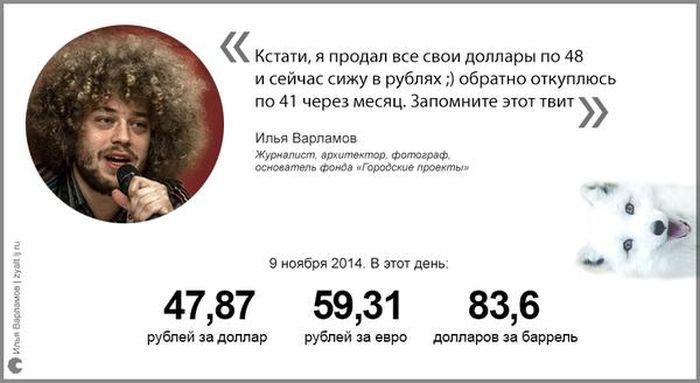 Рубль установил исторический минимум с 1998 года (26 скриншотов + видео)