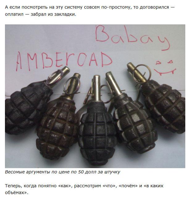 Торговля оружием в «Глубоком интернете» (9 фото)