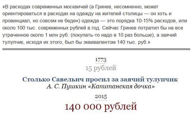 Современный валютный эквивалент денежных сумм известных произведений русских классиков
