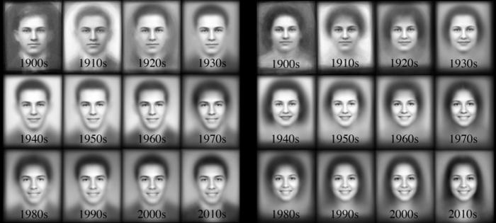 Машинный анализ зафиксировал увеличение улыбчивости выпускников школ (8 фото)