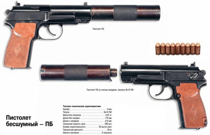 Бесшумные советские пистолеты (11 фото)