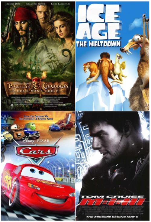 Фильмы, которые вышли на экраны 10 лет назад (35 фото)