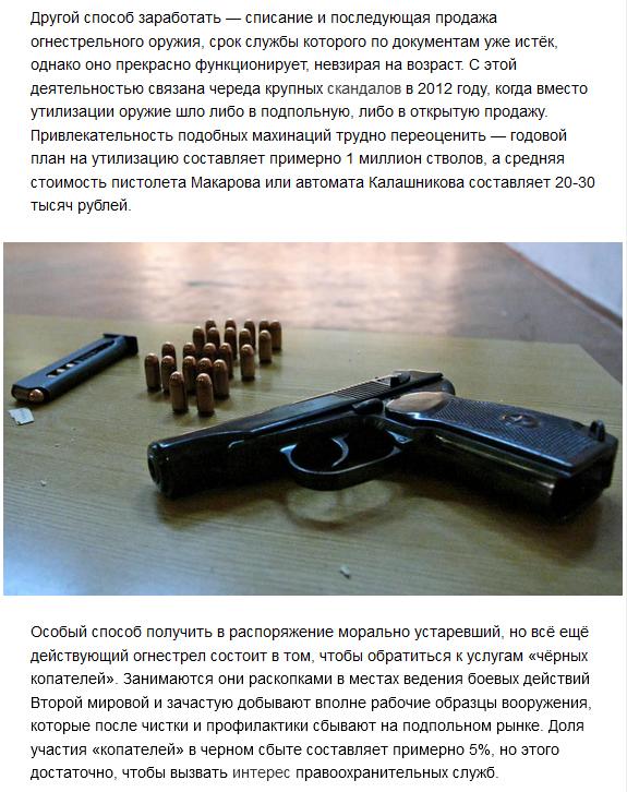 Оборот огнестрельного оружия в России (11 фото)