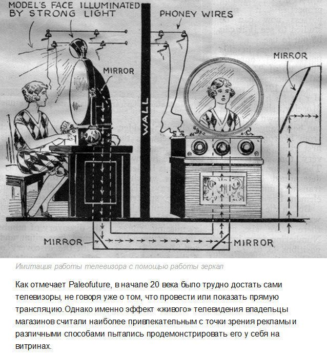 Привлечения покупателей в магазины при помощи поддельных телевизоров в начале XX века (3 фото)